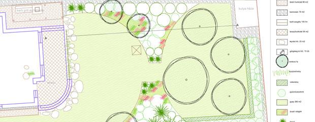 Palko Plant - Kert és Tájépítészet